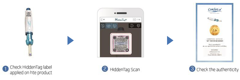 1.Check HiddenTag label applied on the product. 2.HiddenTag Scan. 3.Check the authenticity